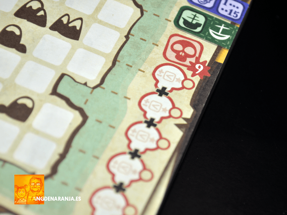 Penny Papers reseña peligros